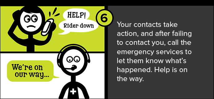 Your contacts take action, and after failing to contact you, call the emergency services to let them know what's happened. Help is on the way