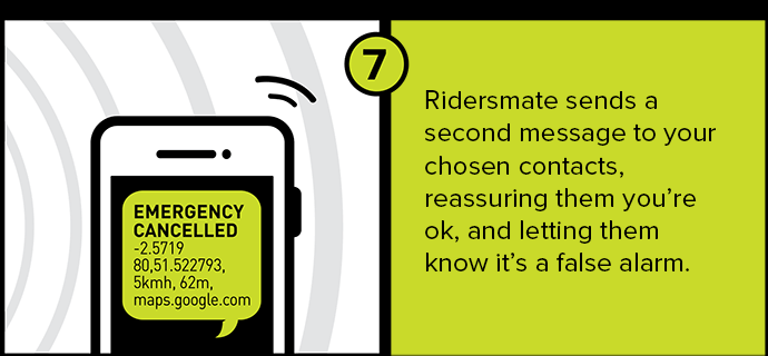 Ridersmate sends a second message to your chosen contacts, reassuring them you're ok, and letting them know it's a false alarm