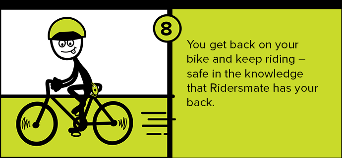 You get back on your bike and keep riding – safe in the knowledge that Ridersmate has your back
